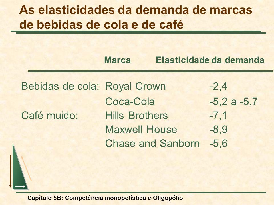 As elasticidades da demanda de marcas de bebidas de cola e de café