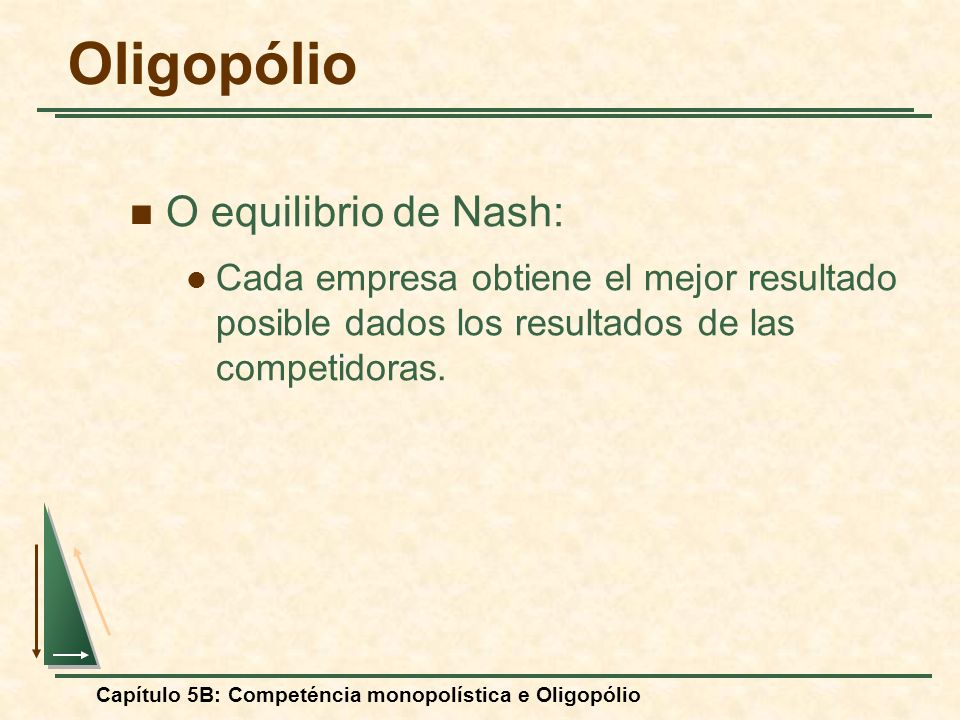 Oligopólio O equilibrio de Nash: