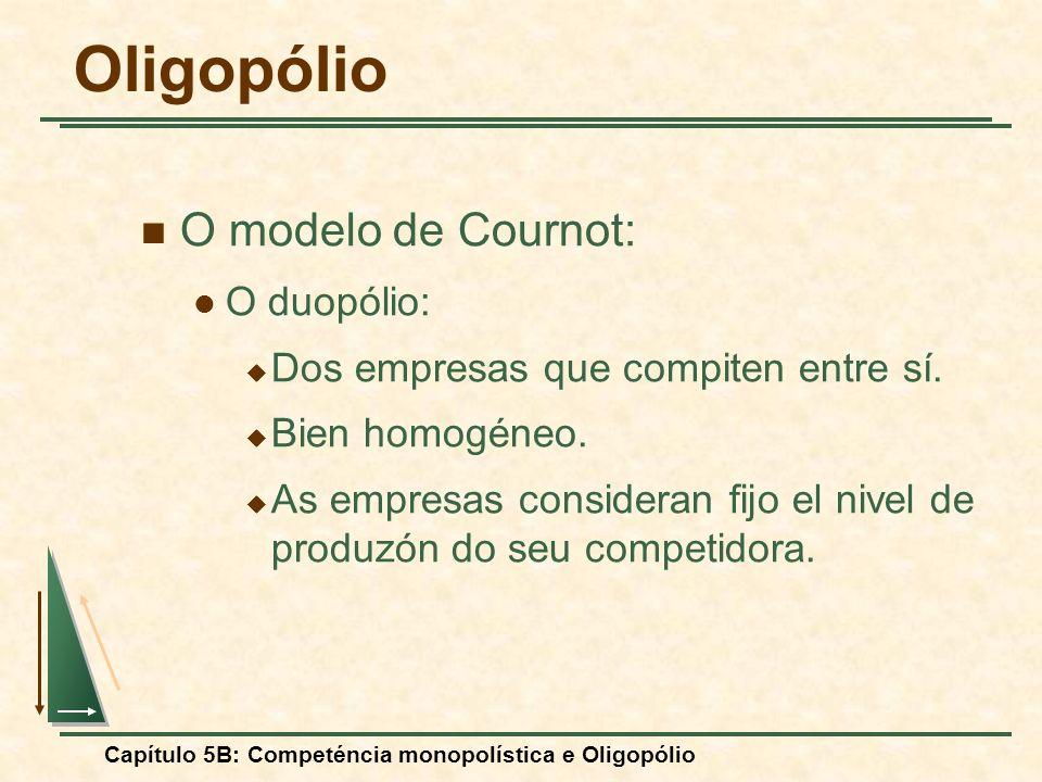 Oligopólio O modelo de Cournot: O duopólio: