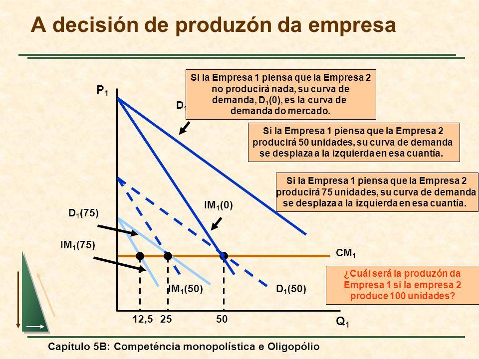A decisión de produzón da empresa