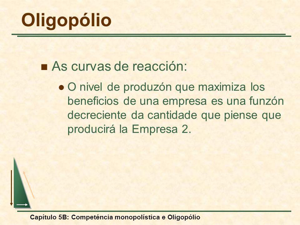 Oligopólio As curvas de reacción:
