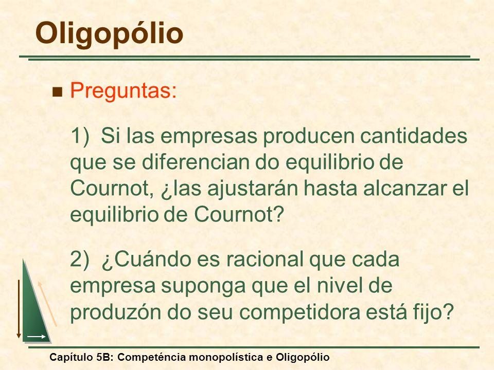 Oligopólio Preguntas: