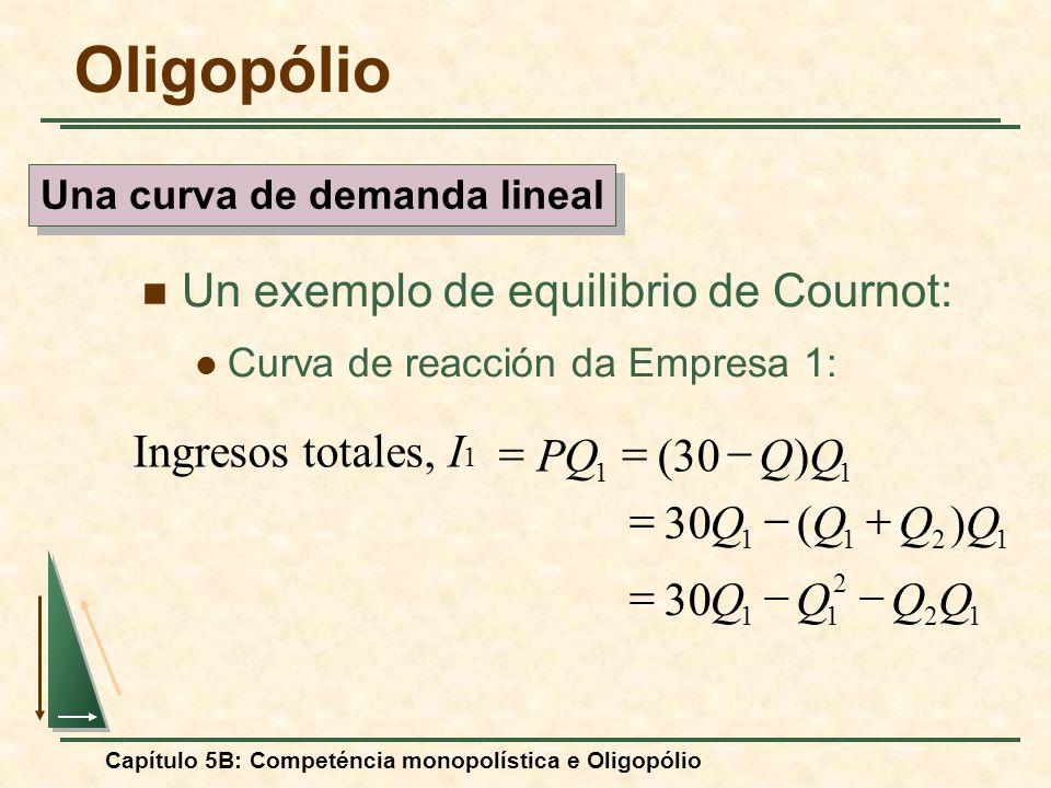Una curva de demanda lineal