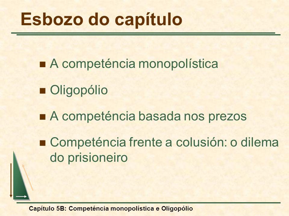 Esbozo do capítulo A competéncia monopolística Oligopólio