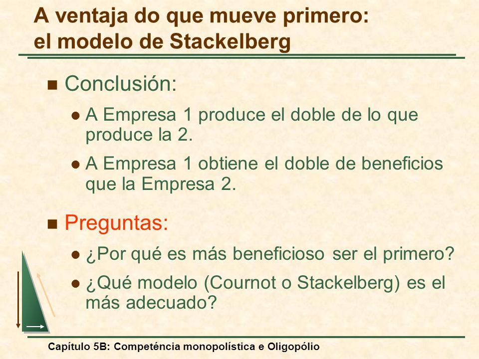 A ventaja do que mueve primero: el modelo de Stackelberg
