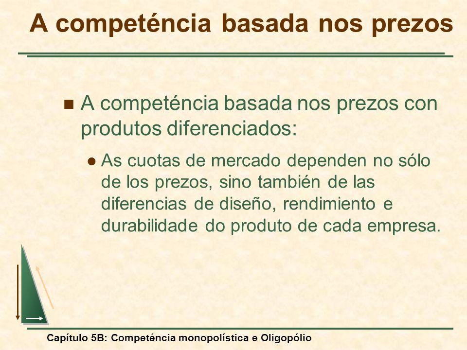 A competéncia basada nos prezos