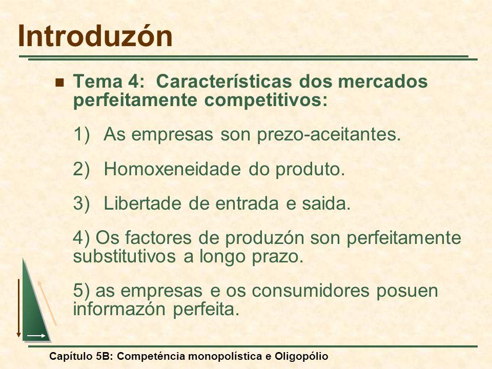 Introduzón Tema 4: Características dos mercados perfeitamente competitivos: 1) As empresas son prezo-aceitantes.