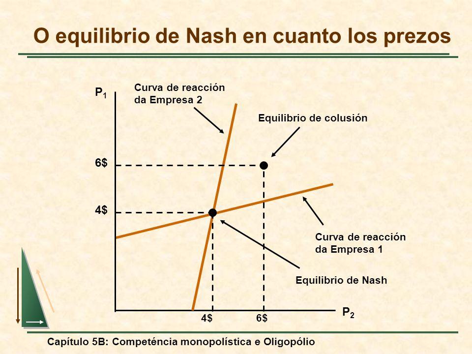 O equilibrio de Nash en cuanto los prezos