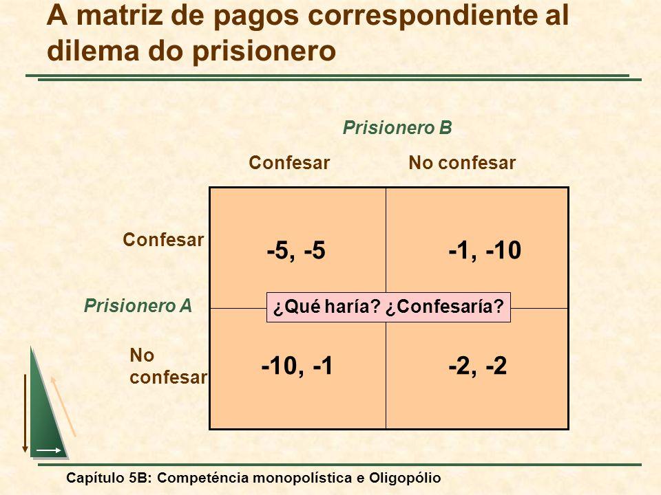 A matriz de pagos correspondiente al dilema do prisionero