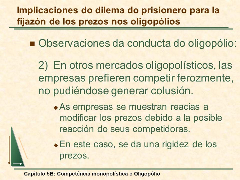Observaciones da conducta do oligopólio:
