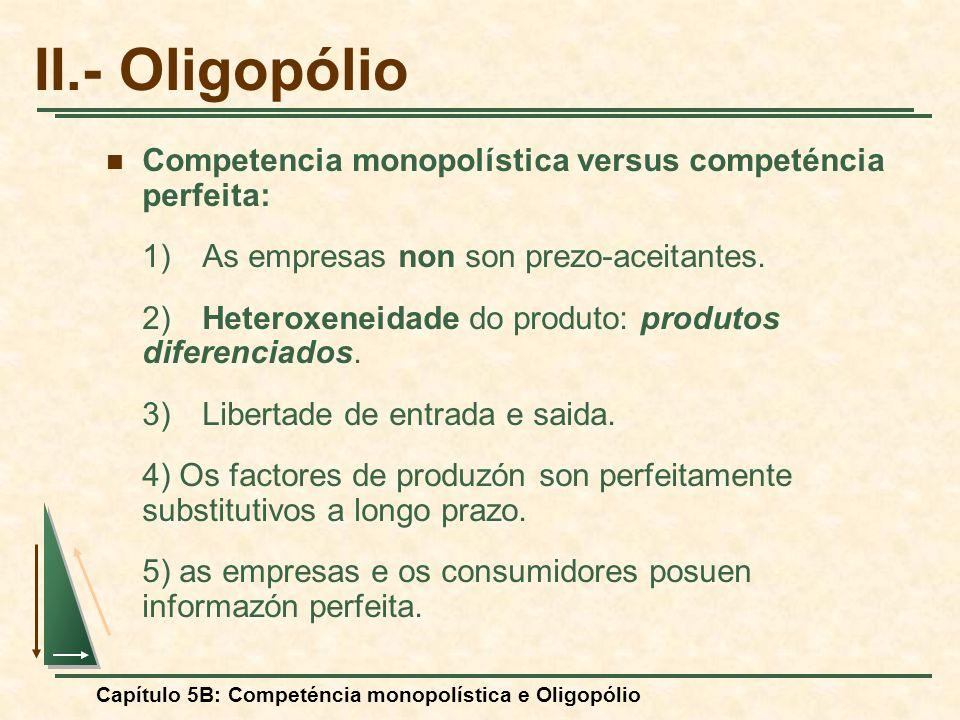 II.- Oligopólio Competencia monopolística versus competéncia perfeita: