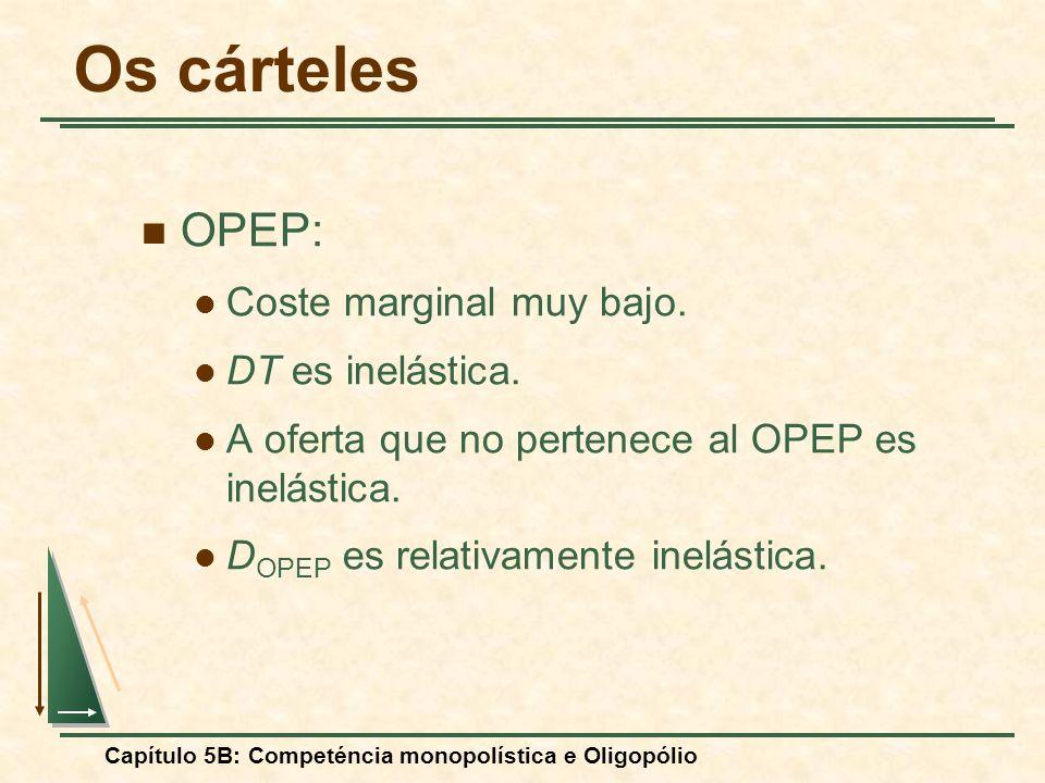 Os cárteles OPEP: Coste marginal muy bajo. DT es inelástica.