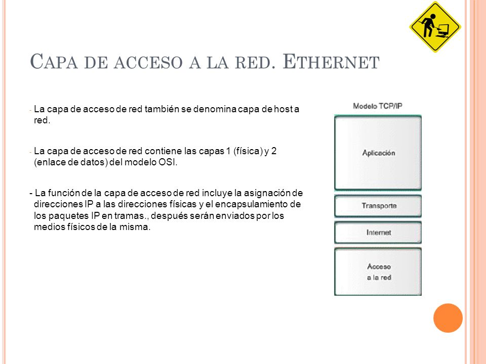 Capa de acceso a la red. Ethernet
