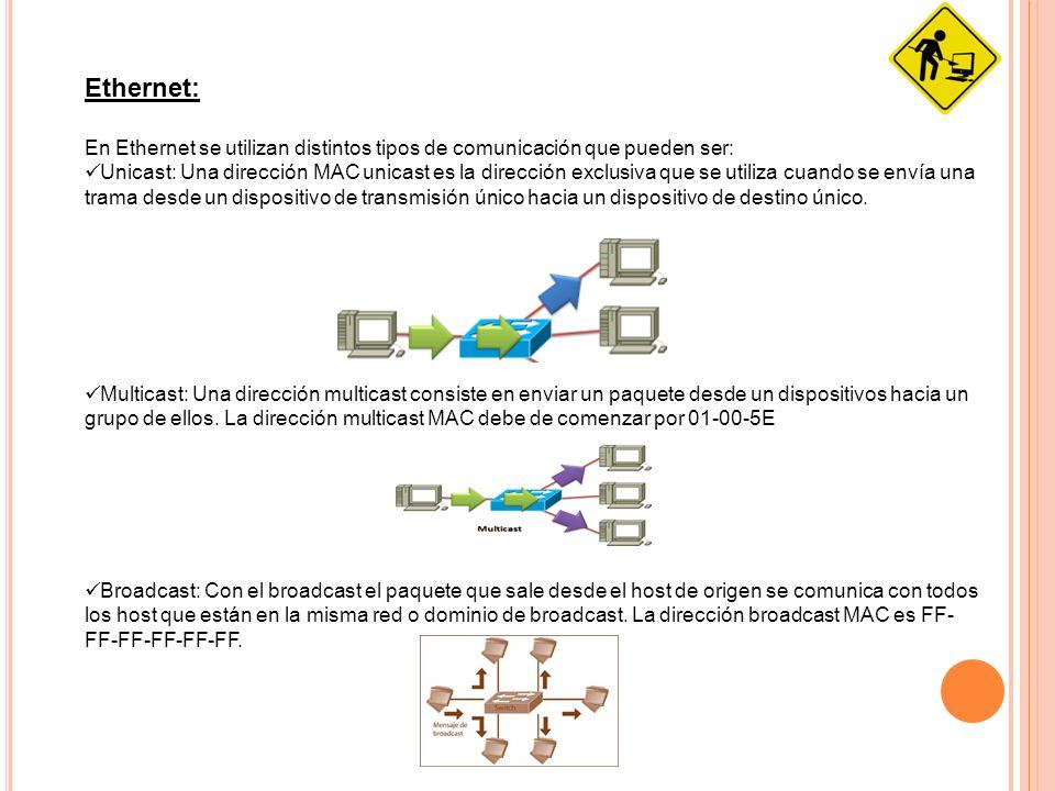 Ethernet: En Ethernet se utilizan distintos tipos de comunicación que pueden ser: