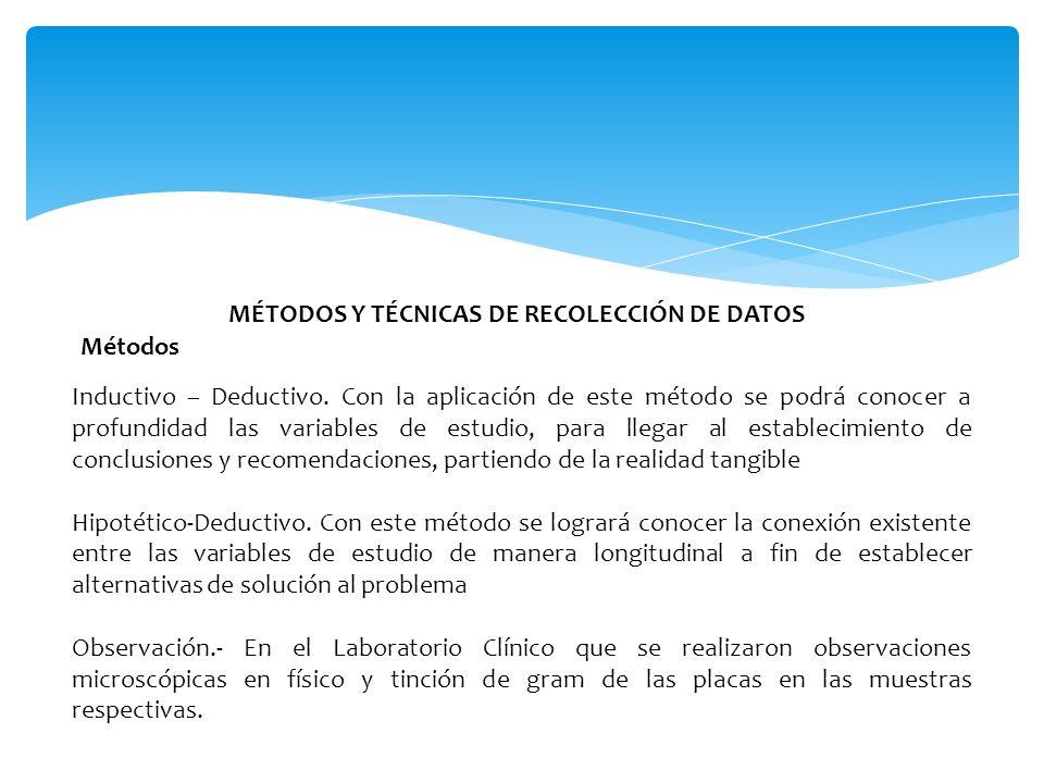 MÉTODOS Y TÉCNICAS DE RECOLECCIÓN DE DATOS