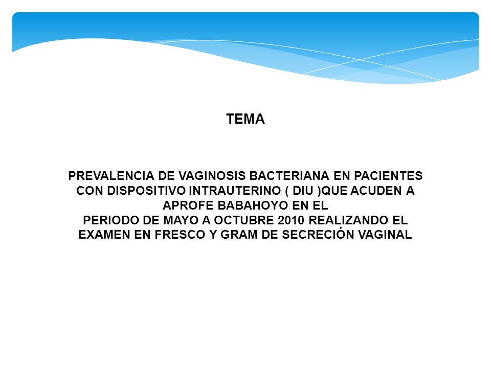 TEMA PREVALENCIA DE VAGINOSIS BACTERIANA EN PACIENTES CON DISPOSITIVO INTRAUTERINO ( DIU )QUE ACUDEN A APROFE BABAHOYO EN EL.