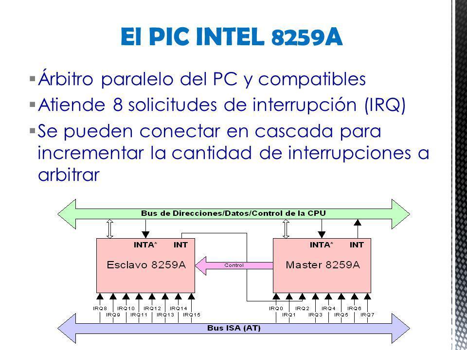 El PIC INTEL 8259A Árbitro paralelo del PC y compatibles