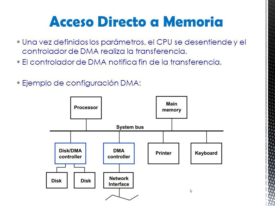 Acceso Directo a Memoria