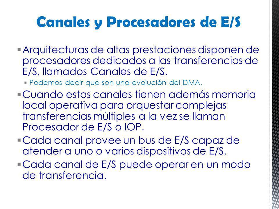 Canales y Procesadores de E/S