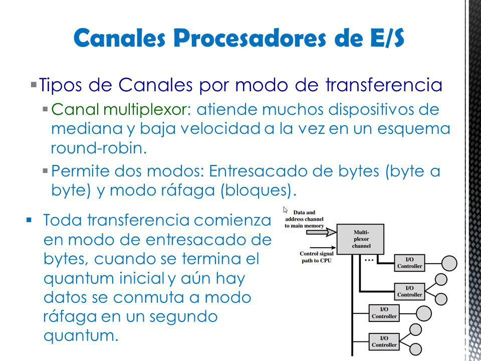 Canales Procesadores de E/S
