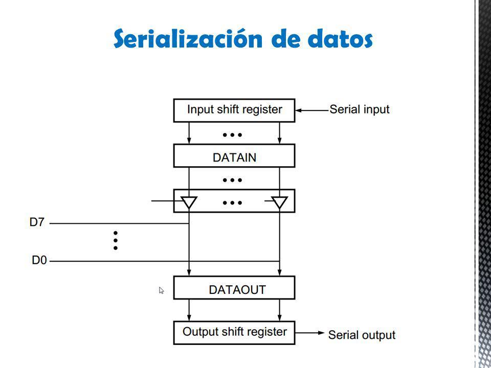 Serialización de datos