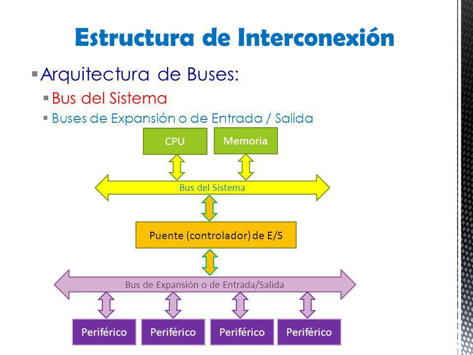 Estructura de Interconexión