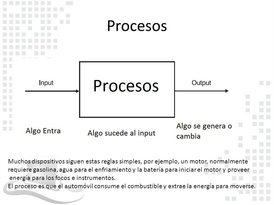 Procesos Muchos dispositivos siguen estas reglas simples, por ejemplo, un motor, normalmente.