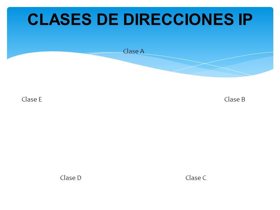 CLASES DE DIRECCIONES IP