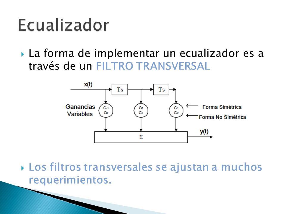 Ecualizador La forma de implementar un ecualizador es a través de un FILTRO TRANSVERSAL.
