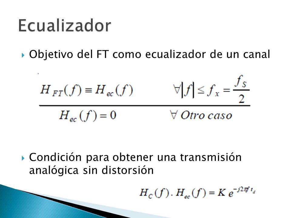 Ecualizador Objetivo del FT como ecualizador de un canal