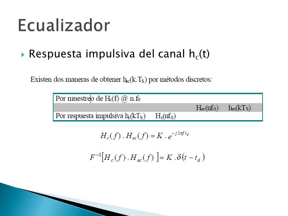 Ecualizador Respuesta impulsiva del canal hc(t)