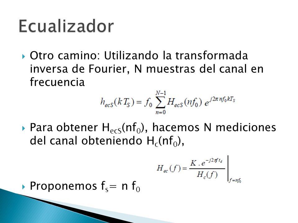 Ecualizador Otro camino: Utilizando la transformada inversa de Fourier, N muestras del canal en frecuencia.