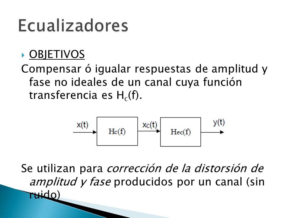 Ecualizadores OBJETIVOS