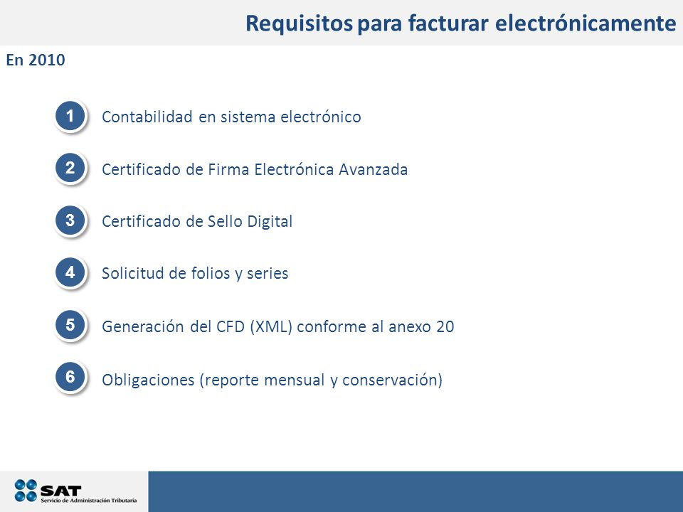 Requisitos para facturar electrónicamente
