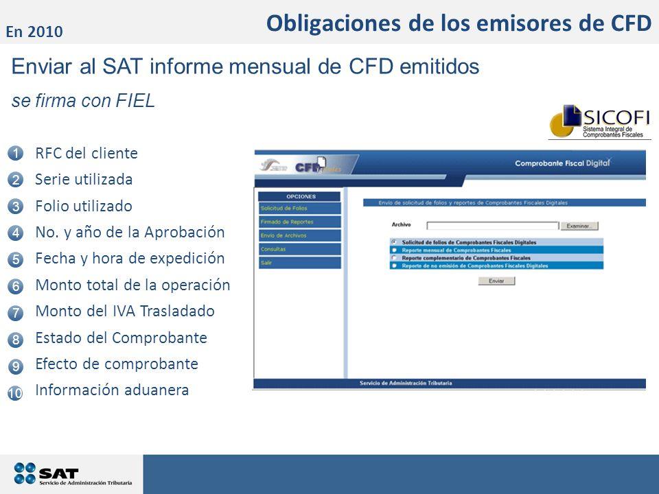 Obligaciones de los emisores de CFD