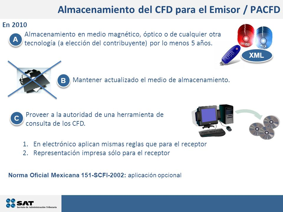 Almacenamiento del CFD para el Emisor / PACFD