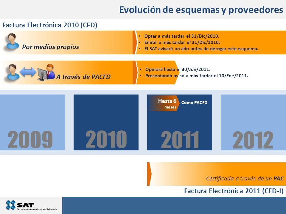2009 2010 2011 2012 Evolución de esquemas y proveedores