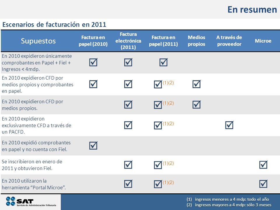 Factura electrónica (2011)
