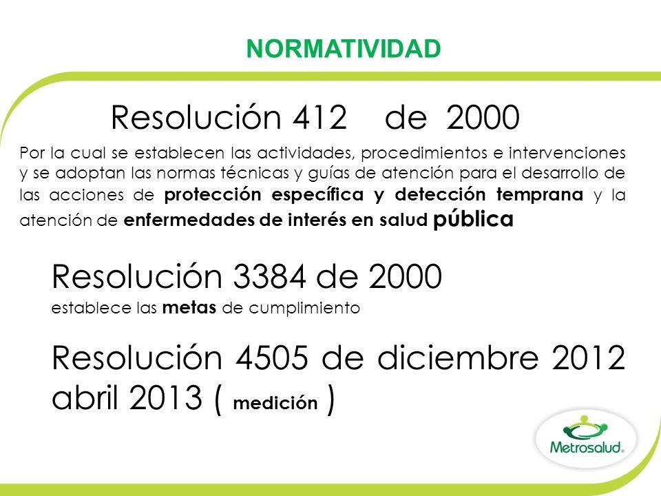 Resolución 4505 de diciembre 2012 abril 2013 ( medición )