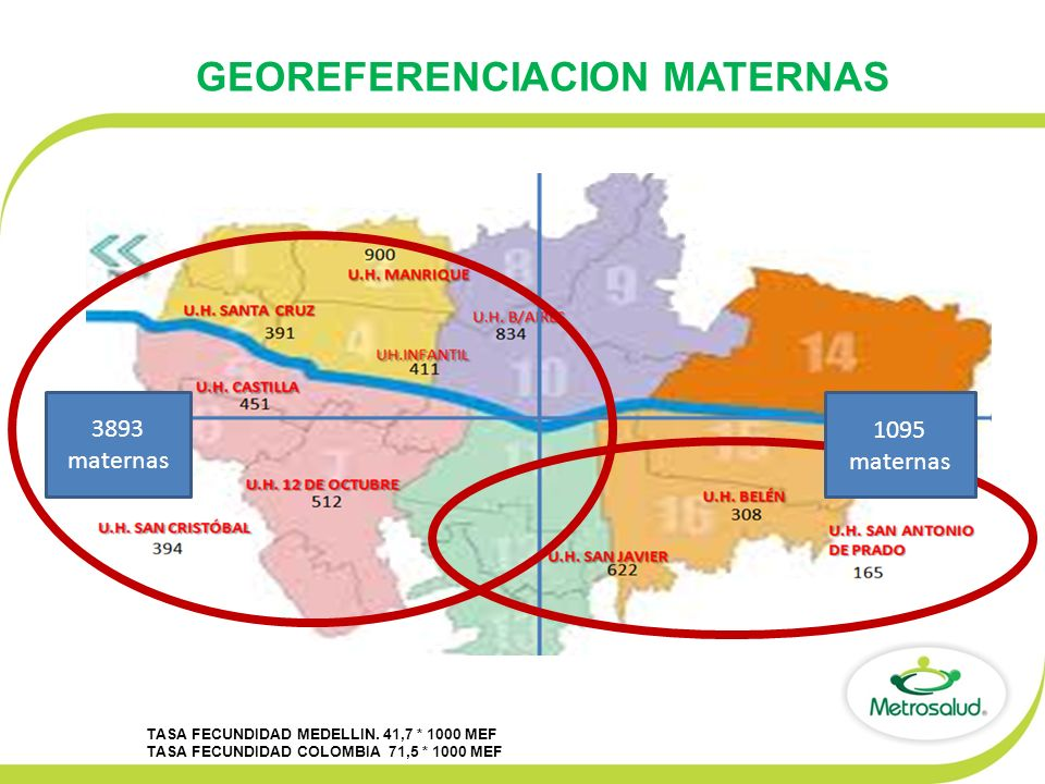 GEOREFERENCIACION MATERNAS