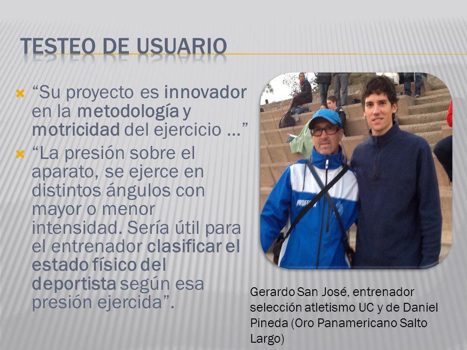 Testeo de Usuario Su proyecto es innovador en la metodología y motricidad del ejercicio …