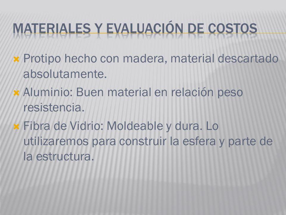Materiales y evaluación de costos