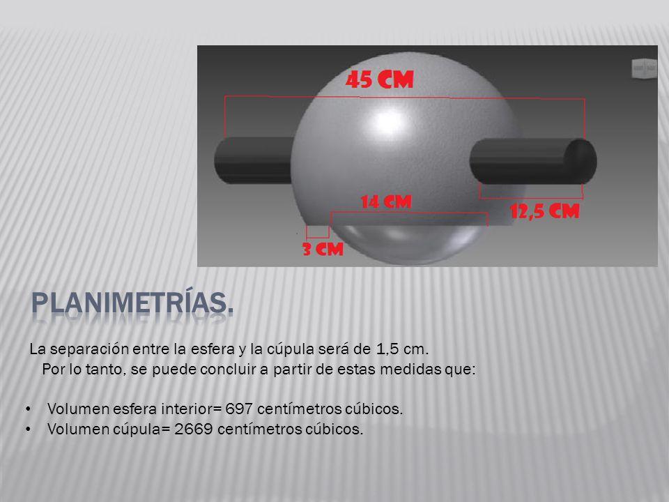 Planimetrías. La separación entre la esfera y la cúpula será de 1,5 cm. Por lo tanto, se puede concluir a partir de estas medidas que:
