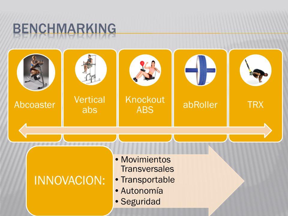 Benchmarking INNOVACION: Abcoaster Vertical abs Knockout ABS abRoller