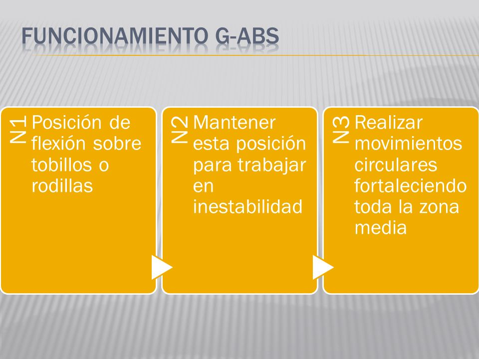 Funcionamiento G-abs N1 N2 N3