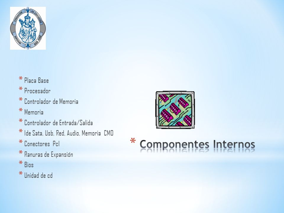 Componentes Internos Placa Base Procesador Controlador de Memoria
