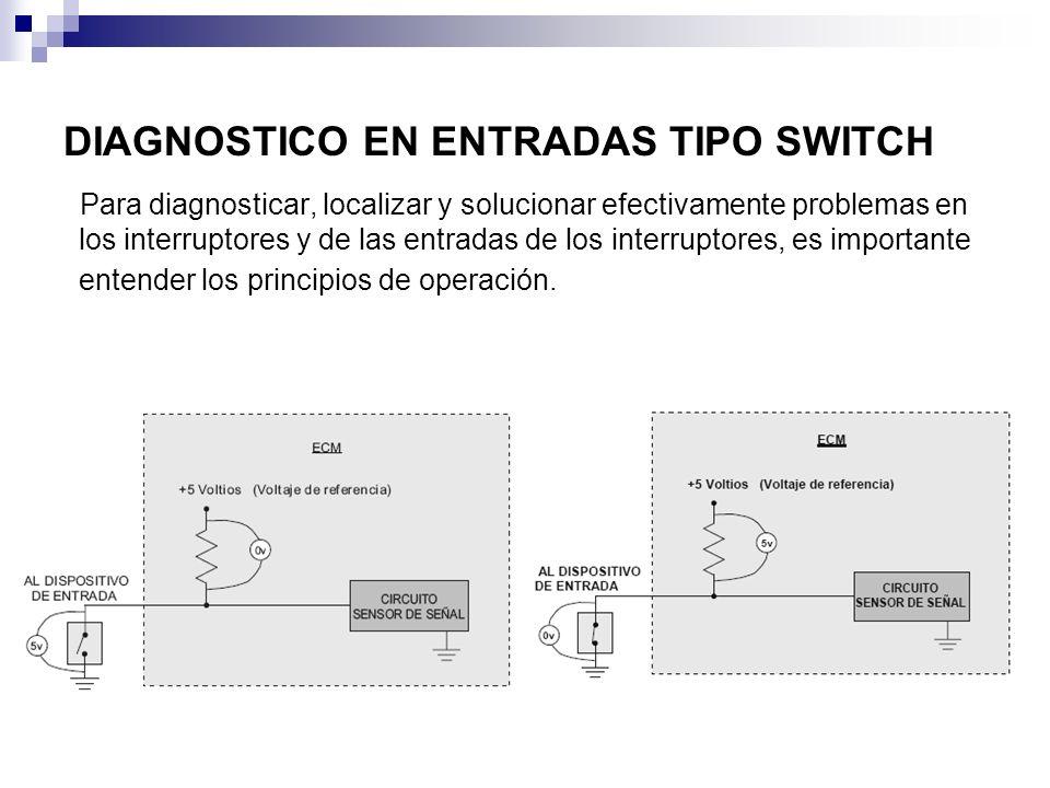 DIAGNOSTICO EN ENTRADAS TIPO SWITCH