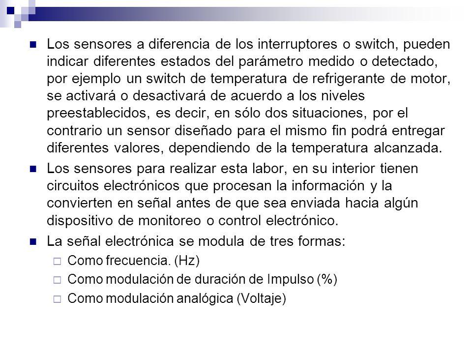 La señal electrónica se modula de tres formas: