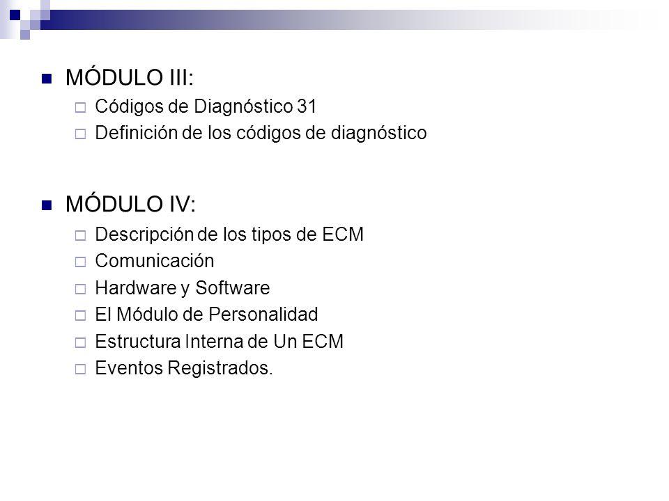 MÓDULO III: MÓDULO IV: Códigos de Diagnóstico 31