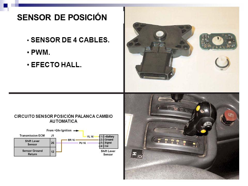 CIRCUITO SENSOR POSICIÓN PALANCA CAMBIO AUTOMATICA